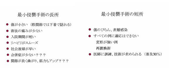 表2.最小侵襲法の長所と短所