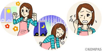 筋力 無力 症 重症