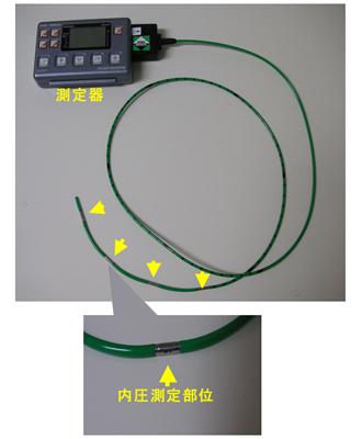 図2.内圧測定プローベおよび測定器