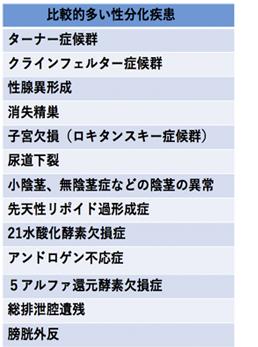 表1. 包括的かつ診療科横断的な性分化疾患(DSD)センター