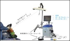図2B. 手術支援ロボット全体像
